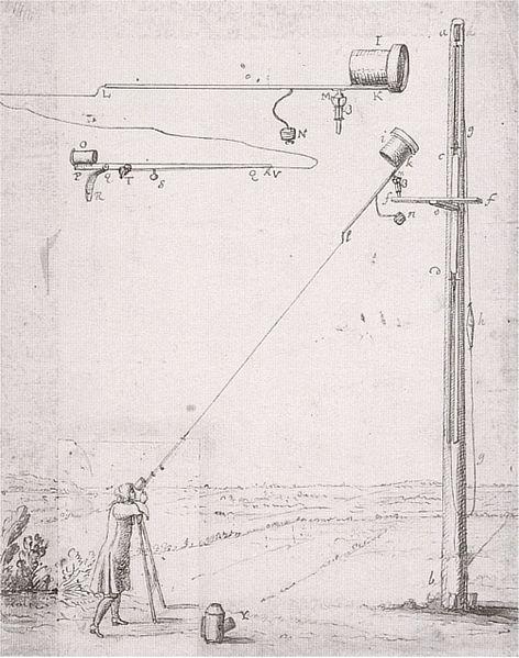 Telescopio sin tubo de Christiaan Huyge
