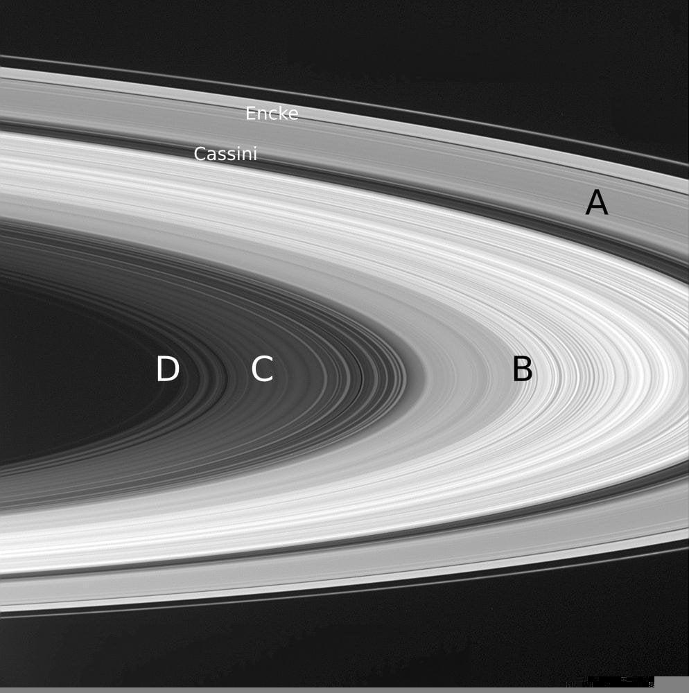 Anillos A, B, C, D, divisiones de Cassini y Encke (Cassini, NASA/ESA).