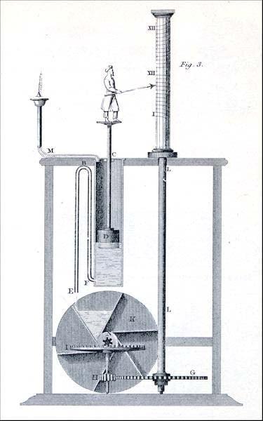 Reloj de Ctesibio