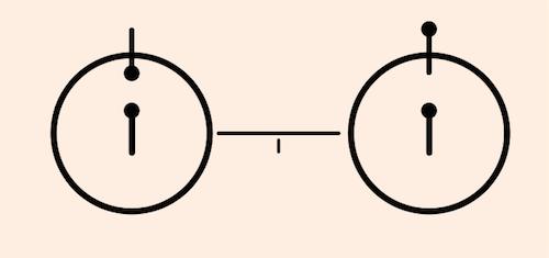 Diagrama de la transición hiperfina