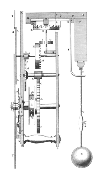 reloj de péndulo de Huygens